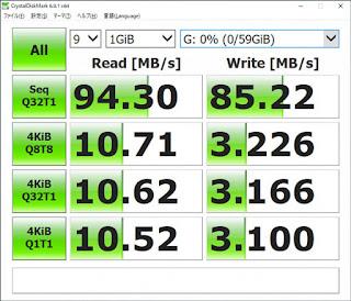 SanDisk Extreme Pro SDSDXXG-064G-GN4IN