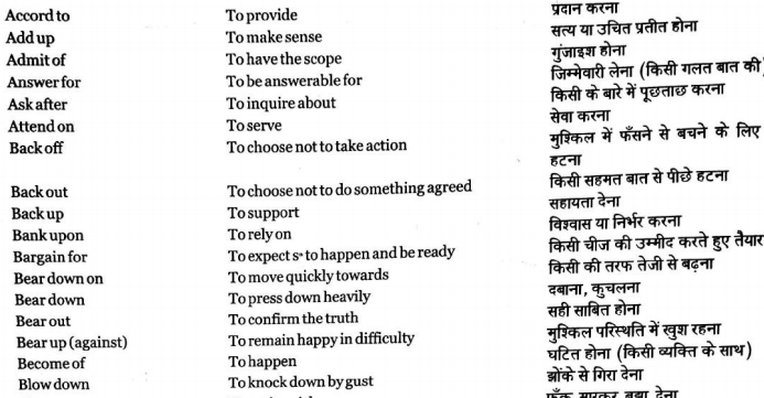 Phrasal Verbs With Hindi & English Meaning Notes PDF Download