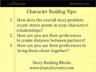 #storybuildingblocks,#fiction, #genre, #novel, #romance, #writingtips, #storybuildingblocks, #writingtips, #amwriting, #screenplay, @Diana_Hurwitz