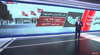 البرلمان التونسي.. جلسة سحب الثقة