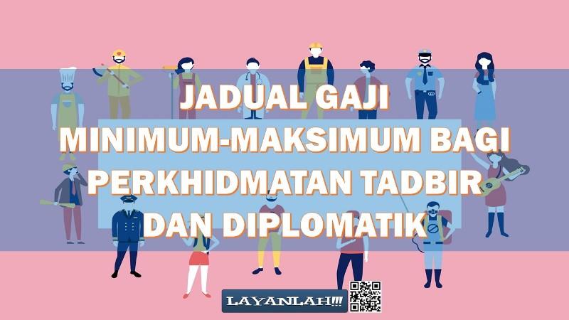 Jadual Gaji Minimum Maksimum Bagi Perkhidmatan Tadbir Dan Diplomatik Dalam Perkhidmatan Awam Malaysia Layanlah Berita Terkini Tips Berguna Maklumat