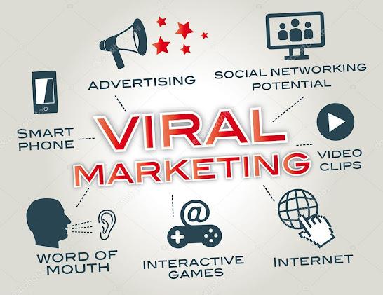 التسويق الفيروسي وترويج المشروعات