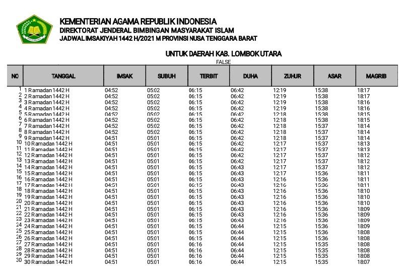Jadwal Imsakiyah Ramadhan 2021 untuk Kabupaten Lombok Utara Format Pdf