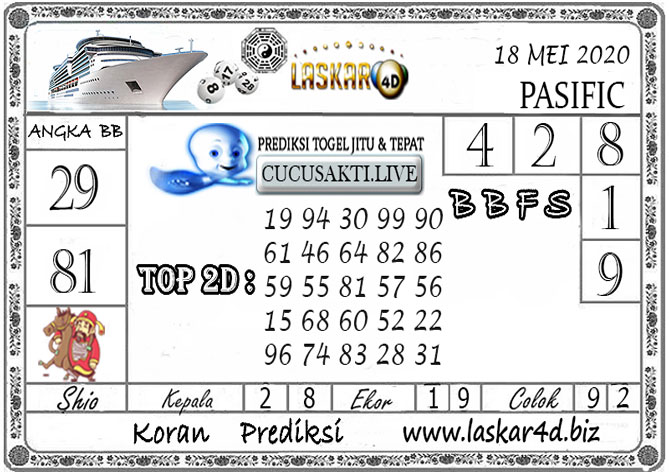 Prediksi Togel PASIFIC LASKAR4D 18 MEI 2020