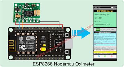 ESP8266 Oximeter
