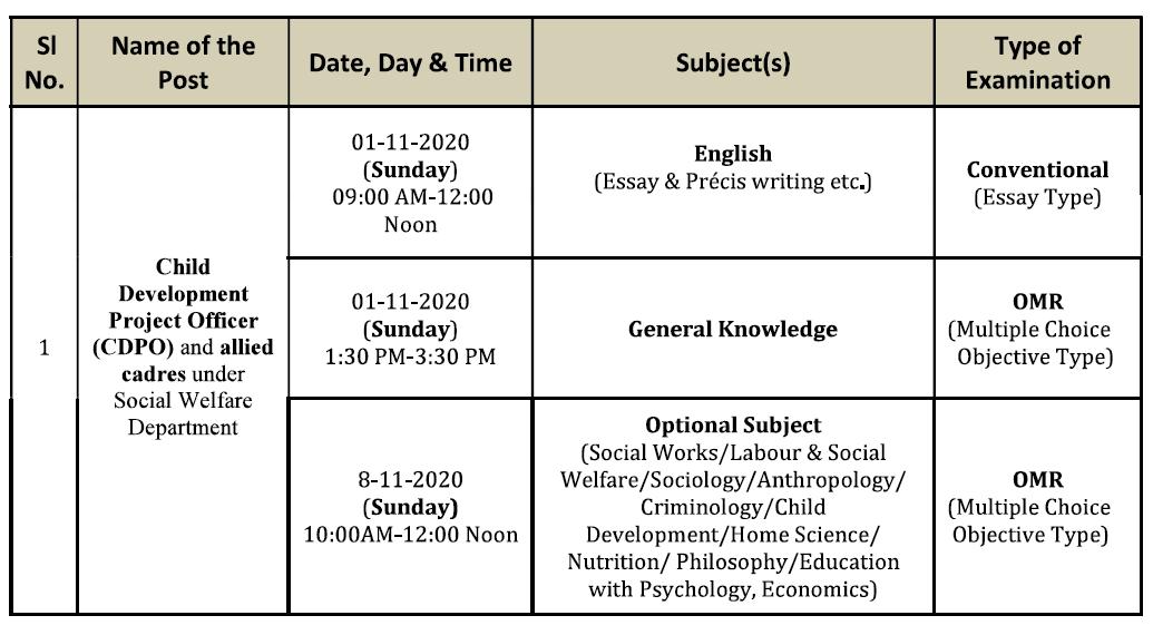 APSC-CDPO-Exam-Schedule