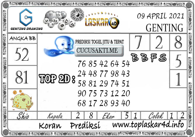 Prediksi GENTING DRAWING LASKAR4D 09 APRIL 2021