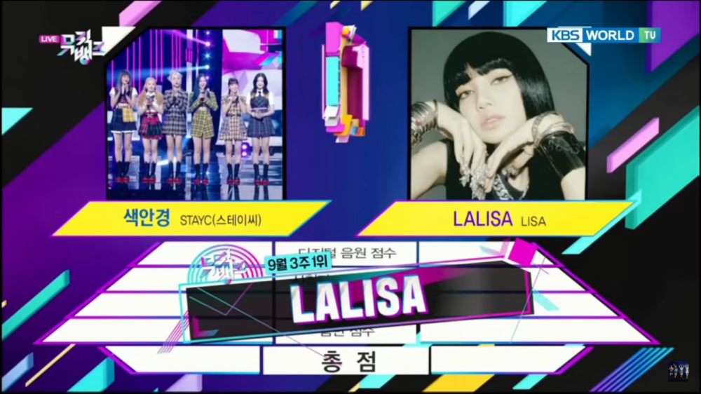 BLACKPINK's Lisa Wins the First Trophy with 'LALISA' on 'Music Bank'