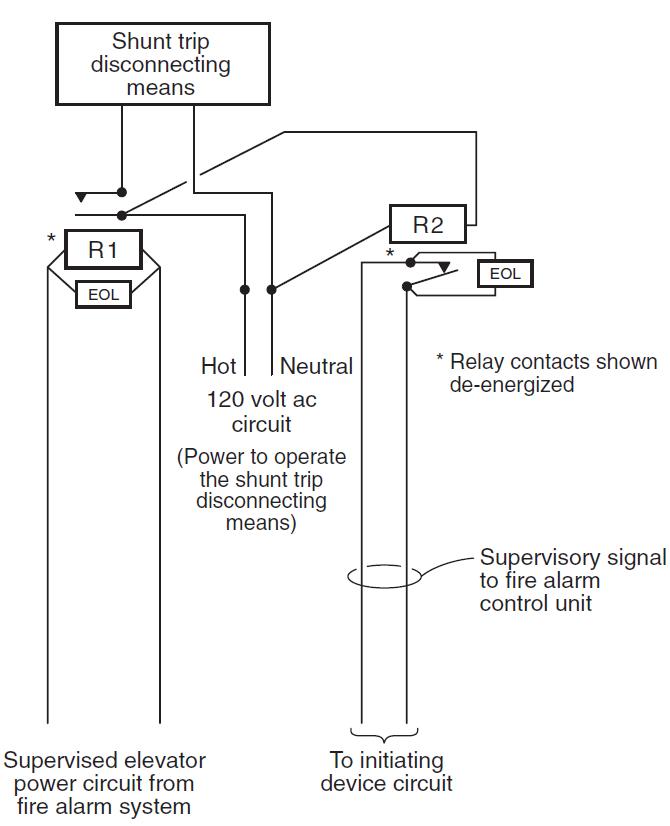 wiring diagram for shunt trip breaker, Wiring diagram