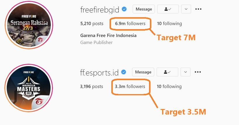 Target Follower FF