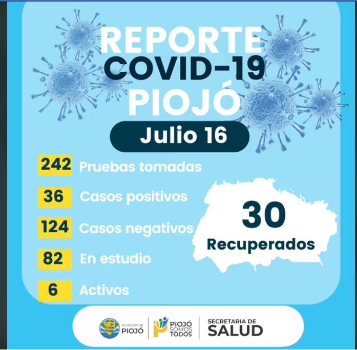 PIOJÓ - Reporte COVID-19 16 de Julio