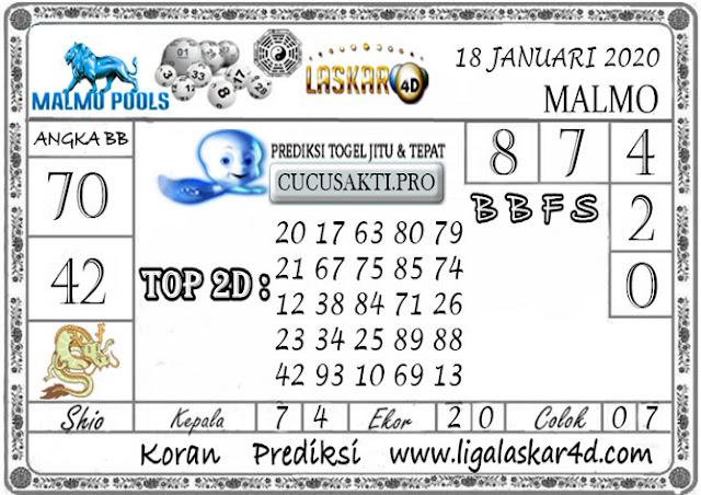 Prediksi Togel MALMO LASKAR4D 18 JANUARI 2020