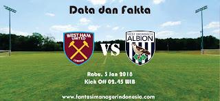 Data dan Fakta Fantasy Premier League Westham vs West Bromwich Fantasi Manager Indonesia