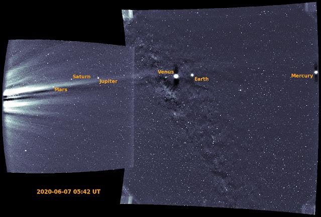 Planetas do Sistema Solar vistos pela Parker Solar Probe