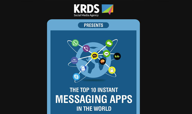 Best global messaging apps