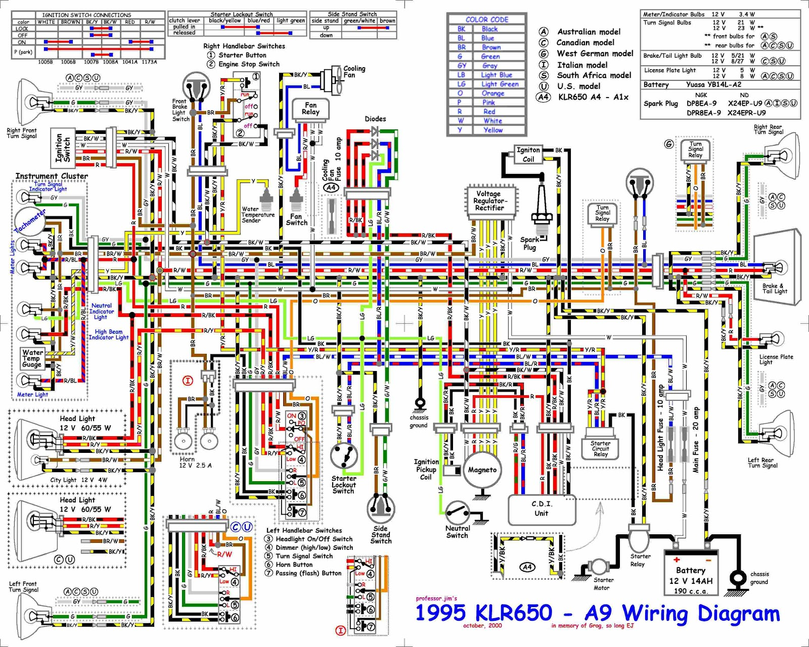 Kawasaki KLR650 A9 1995 Motorcycle Electrical Wiring Diagram All