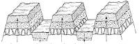 Berbagai Macam Bentuk-Bentuk Kenampakan (Relief) Permukaan Bumi di Daratan