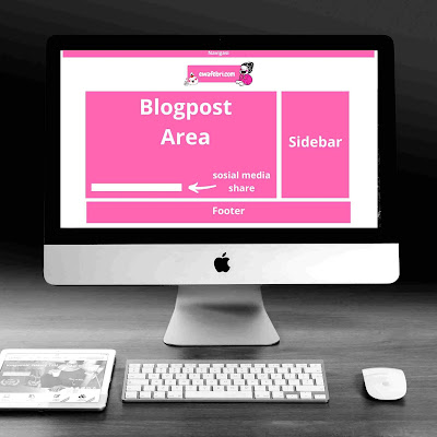 struktur blog yang bagus