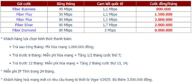 Lắp Đặt Internet FPT Phường Đa Kao 3