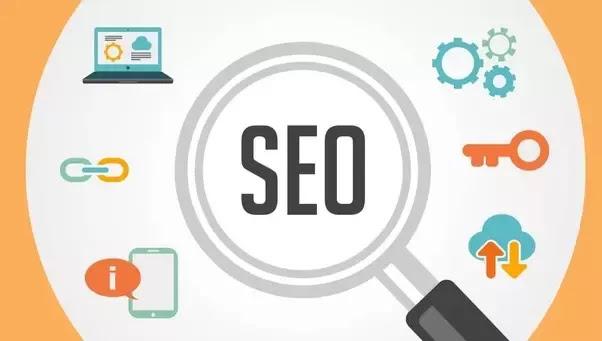 SEO in 2020.Benefits of SEO.Google Ads vs SEO