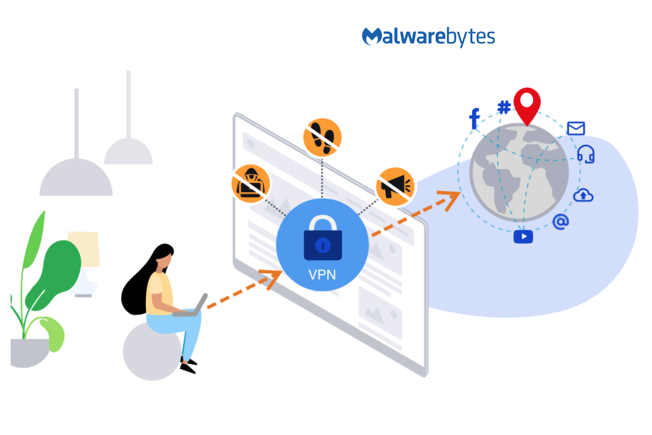 Malwarebytes Launches its Own VPN Service- Malwarebytes Privacy
