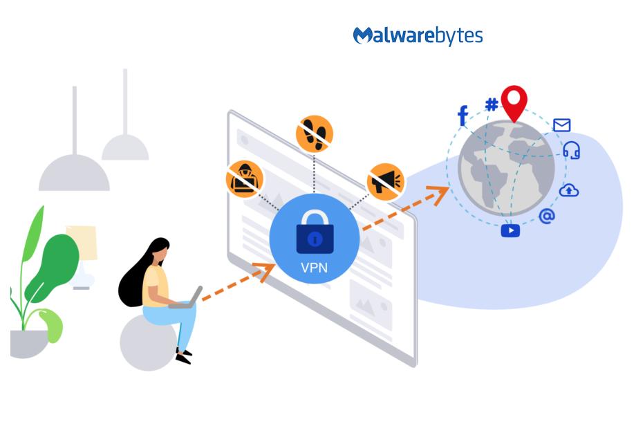 Malwarebytes Launches its Own VPN Service- Malwarebytes Privacy