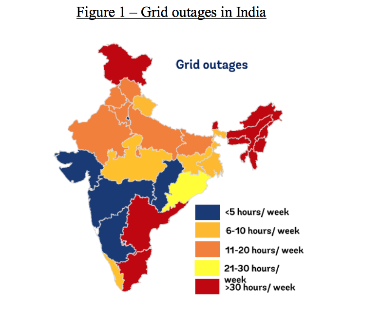 World bank and asian development bank 1 billion for rooftop solar figure 1 from the world bank illustrates the scale and severity of indias power shortage the overall jnn solar mission now includes a goal of 40000 mw in gumiabroncs Images