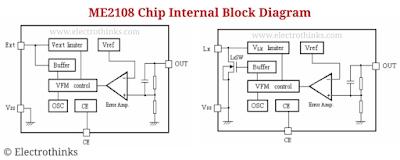 Internal block diagram of ME2108 chip