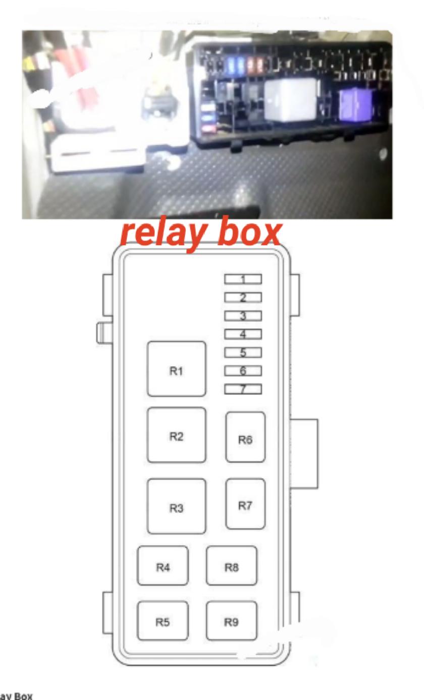 fusebox HIACE 2005-2013  fusebox TOYOTA HIACE  fuse box TOYOTA HIACE 2005-2013  letak sekring mobil TOYOTA HIACE 2005-2013  letak sekring TOYOTA HIACE   letak sekring  HIACE 2005-2013  letak sekring TOYOTA HIACE 2005-2013  sekring TOYOTA HIACE 2005-2013  diagram sekring TOYOTA HIACE 2005-2013  diagram sekring TOYOTA HIACE 2005-2013  diagram sekring HIACE  relay TOYOTA HIACE 2005-2013  letak relay TOYOTA HIACE 2005-2013  tempat relay TOYOTA HIACE 2005-2013  diagram relay TOYOTA HIACE 2005-2013