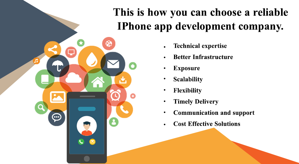 How To Choose An Iphone App Development Company?