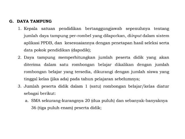 Aturan Daya Tampung SMA dan SMK di PPDB Jawa Barat Tahun 2020
