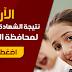 نتيجة الشهادة الإبتدائية 2017 بمحافظة الشرقية