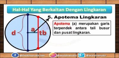 Apotema Lingkaran