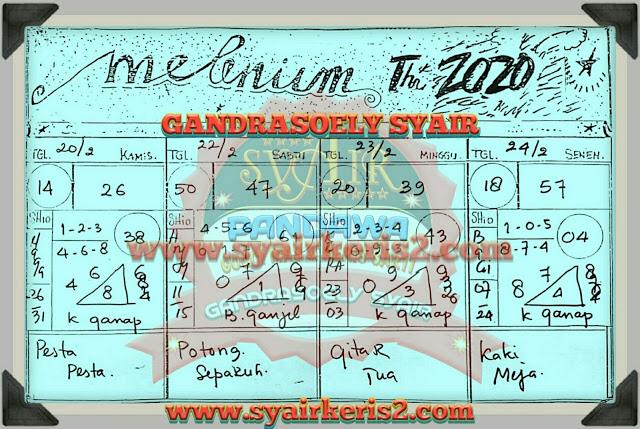 forum syair opesia