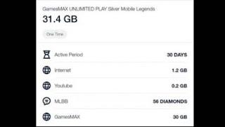Kuota GamesMax Telkomsel