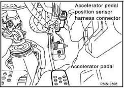 Nissan Sunny 2007 fault code Accelerator Pedal Position