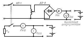Принципиальная схема исследования кислотной аккумуляторной батареи