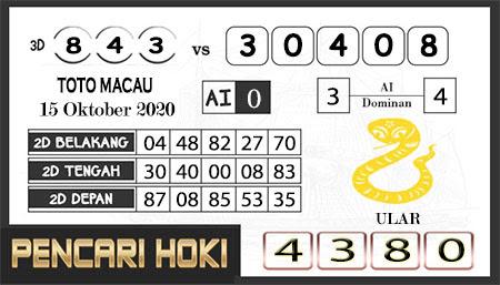 Prediksi Pencari Hoki Group Macau Kamis 15 Oktober 2020