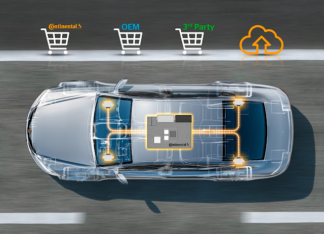 In the picture above, the innovative concept of the ICAS1 enables a high level of vehicle connectivity. Thanks to the separation of hardware and software, the server can integrate and update both Volkswagen applications and third-party software.