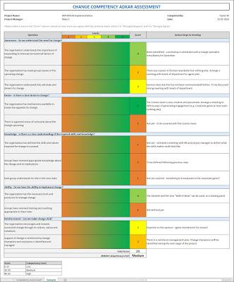 Adkar Model - Change Competency Assessment