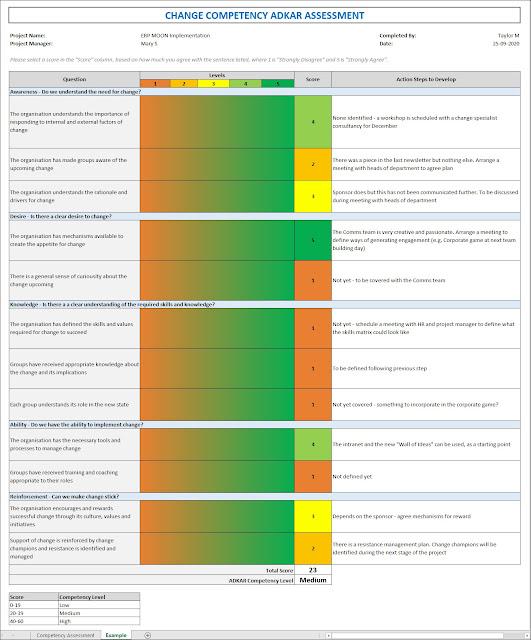 Change Competency Assessment, Adkar Change Management, adkar model