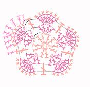 Guild by P.O.D. heidi さんのアフリカンフラワー編み図
