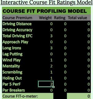 BMW PGA Championship key metrics and premiums