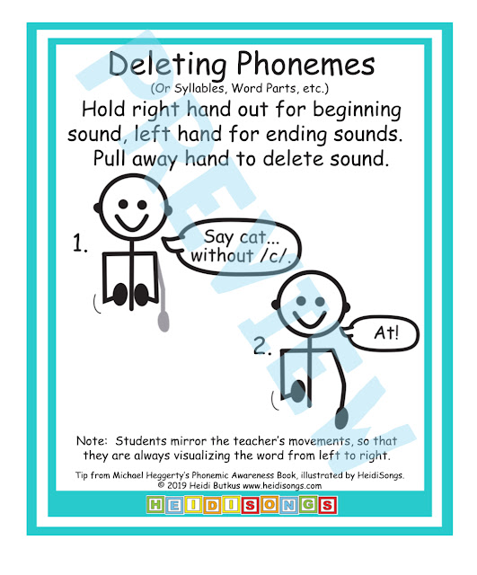 Deleting Phonemes:  Handmotion Posters to Supplement the Heggerty Phonemic Awareness Program