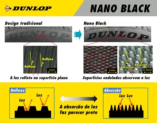 Tecnologia da Sumitomo Rubber, fabricante dos pneus Dunlop, permite maior realce de cor nos pneus e melhor identificação do produto
