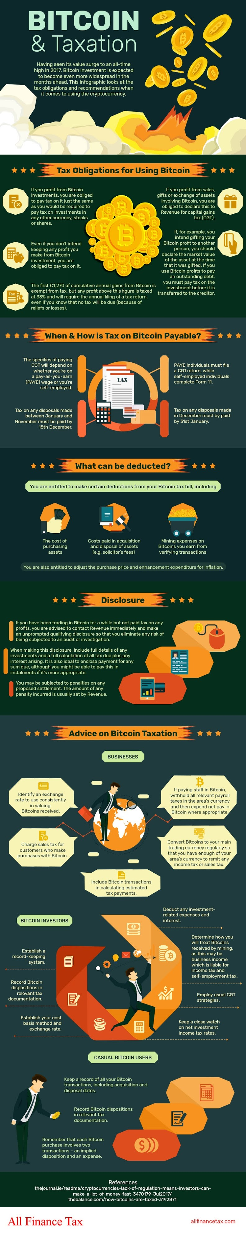 Bitcoin & Taxation #infographic #Bitcoin #Bitcoin & Taxation