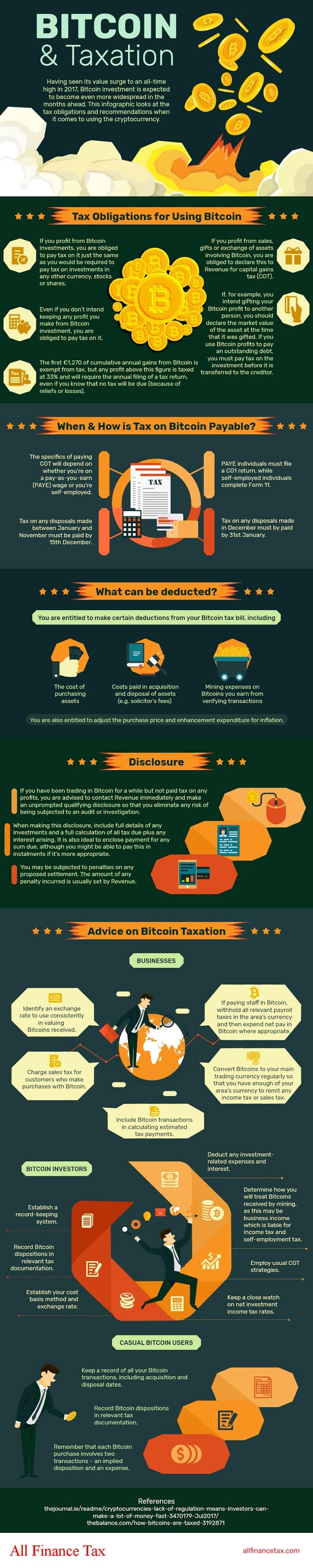 Bitcoin & Taxation #infographic #Bitcoin #Bitcoin & Taxation