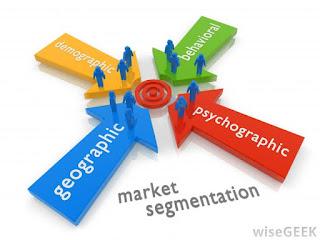 Pentingnya Segmentasi Pasar Pada Internet Marketing