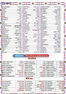مذكرات مهارات اللغه الانجليزيه للصف الثالث الثانوي 2021