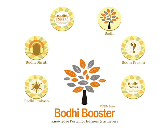 www.BodhiBooster.com, http://hindi.bodhibooster.com, http://news.bodhibooster.com